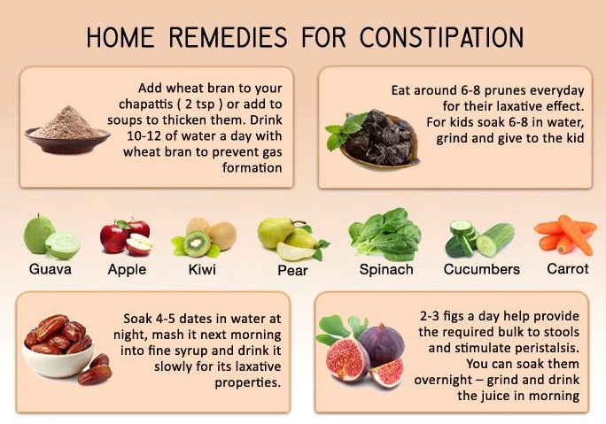 Best Foods For Instant Constipation Relief